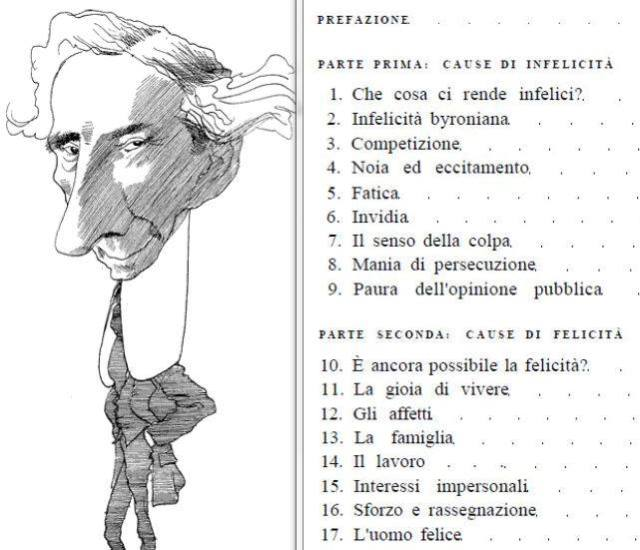 Bertrand Russel, La Conquista Della Felicità - indice