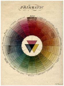 Moses Harris, colori prismatici da 'Il sistema naturale di colori', 1766.